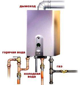 Как правильно смонтировать газовую колонку